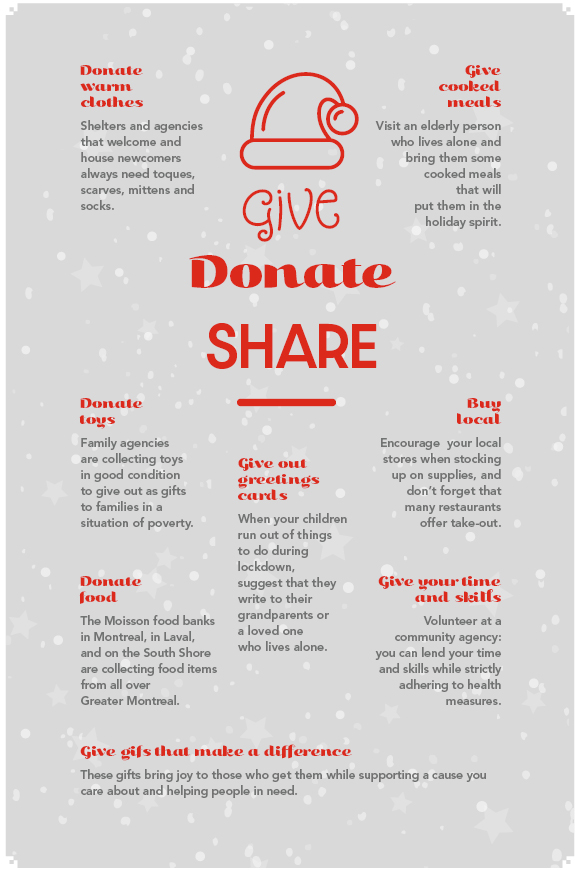 Ideas to give, donate and share